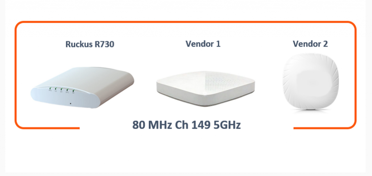 A Ruckus R730 Wi-Fi 6 AP mindent visz!
