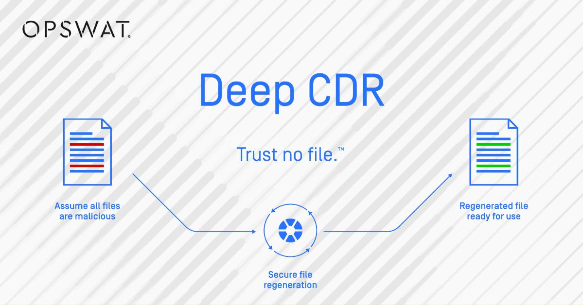 Deep CDR 5.7.0 az OPSWAT-tól