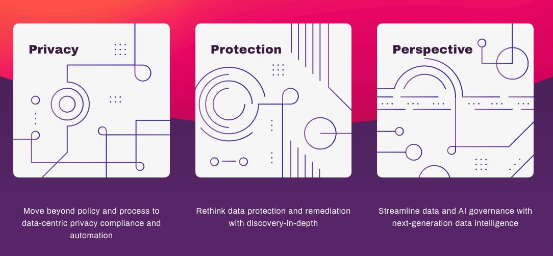 Személyes és bizalmas adatok feltérképezése: BigID